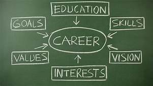 career education